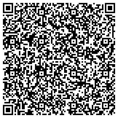 QR-код с контактной информацией организации ЛАБОРАТОРИИ ВЕТЕРИНАРНОЙ САНИТАРНОЙ ЭКСПЕРТИЗЫ НА РЫНКАХ (ВСЭ Г. УФА)