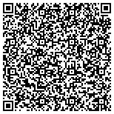 QR-код с контактной информацией организации ФОНД РАЗВИТИЯ И ПОДДЕРЖКИ МАЛОГО ПРЕДПРИНИМАТЕЛЬСТВА РБ