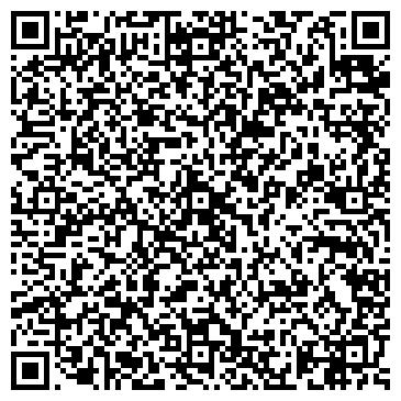 QR-код с контактной информацией организации ИННОВАЦИОННО-ТЕХНИЧЕСКИЙ ЦЕНТР ЗАО