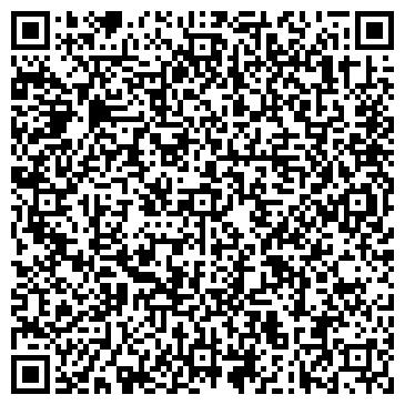 QR-код с контактной информацией организации № 25 ТРОИЦКИЙ ООО ТС ФУРОР