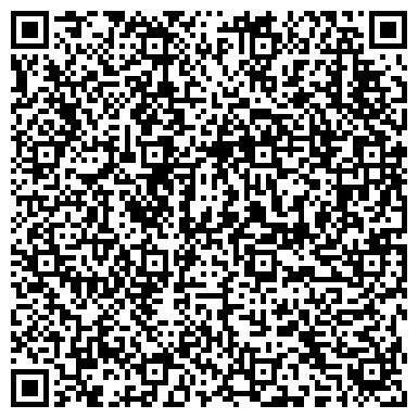 QR-код с контактной информацией организации ЦЕНТР ЗАНЯТОСТИ НАСЕЛЕНИЯ