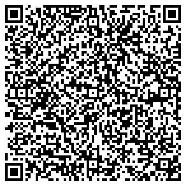 QR-код с контактной информацией организации ГРУППА РЕНЕССАНС СТРАХОВАНИЕ ООО