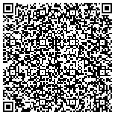 QR-код с контактной информацией организации БОТАНИЧЕСКИЙ САД-ИНСТИТУТ УФИМСКОГО НАУЧНОГО ЦЕНТРА РАН