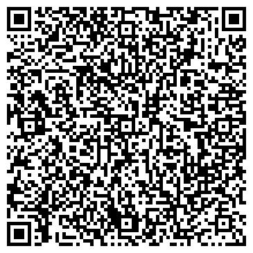 QR-код с контактной информацией организации НАШЕ ДЕЛО ООО