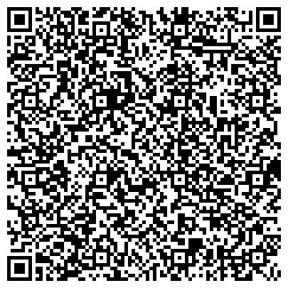 """QR-код с контактной информацией организации """"Перепёлочка"""""""