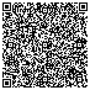 QR-код с контактной информацией организации РУС-ЛАН-КОНСАЛТ
