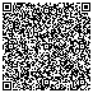 QR-код с контактной информацией организации АВТОМАТИКА СЕРВИС НПП