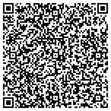 QR-код с контактной информацией организации ГУ РЕСПУБЛИКАНСКАЯ КЛИНИЧЕСКАЯ БОЛЬНИЦА N 1