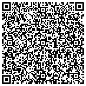 QR-код с контактной информацией организации ГОРОДСКАЯ БОЛЬНИЦА N 1, МУ