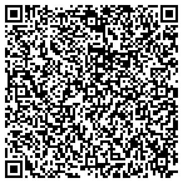 QR-код с контактной информацией организации ГУ ЭНДОКРИНОЛОГИЧЕСКИЙ ДИСПАНСЕР