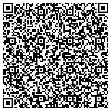 """QR-код с контактной информацией организации """"Городская клиническая больница №1""""  ПОЛИКЛИННИКА №1"""