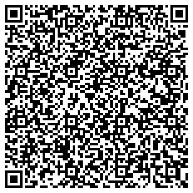 QR-код с контактной информацией организации МЕДИЦИНСКИЙ ИНФОРМАЦИОННО-АНАЛИТИЧЕСКИЙ ЦЕНТР ГОРОДСКОЙ
