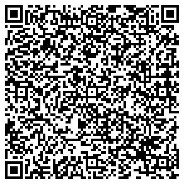 QR-код с контактной информацией организации ЧЕРДАКЛИНСКАЯ РАЙОННАЯ БИБЛИОТЕКА