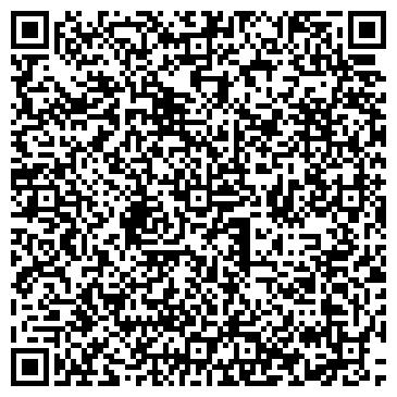 QR-код с контактной информацией организации БТИ ЧЕРДАКЛИНСКОГО РАЙОНА