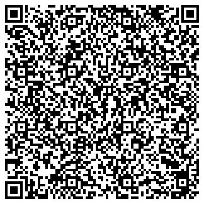 QR-код с контактной информацией организации ГОУ МЕДИКО-ТЕХНИЧЕСКИЙ КОЛЛЕДЖ МИНИСТЕРСТВА ЗДРАВООХРАНЕНИЯ И СОЦИАЛЬНОГО РАЗВИТИЯ РФ