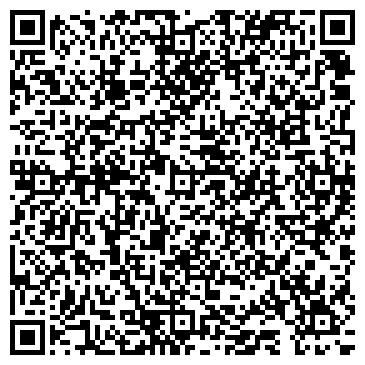 QR-код с контактной информацией организации БАНКОВСКАЯ ШКОЛА-КОЛЛЕДЖ ЦБ РОССИИ