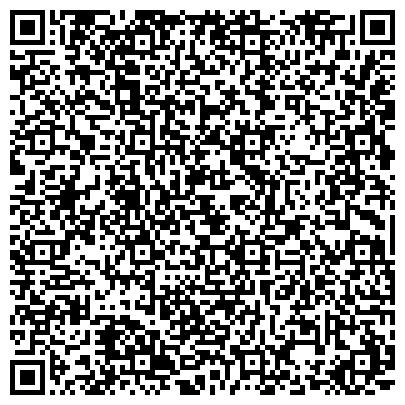 QR-код с контактной информацией организации СПБ ГБУЗ «Медицинский информационно-аналитический центр»