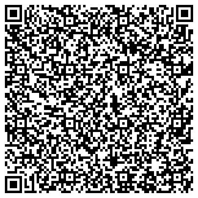 QR-код с контактной информацией организации ВОЕННО-ТРАНСПОРТНЫЙ УНИВЕРСИТЕТ ЖЕЛЕЗНОДОРОЖНЫХ ВОЙСК