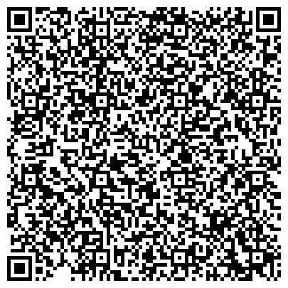 QR-код с контактной информацией организации ГОРОДСКАЯ БОЛЬНИЦА N 25