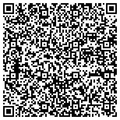 """QR-код с контактной информацией организации """"Первый Военно-морской Клинический Госпиталь"""""""