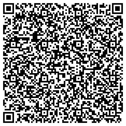 QR-код с контактной информацией организации КНТЦ ПОДДЕРЖКИ ПРОЦЕССОВ ОБРАЗОВАНИЯ, ВОСПИТАНИЯ И ЗДРАВООХРАНЕНИЯ