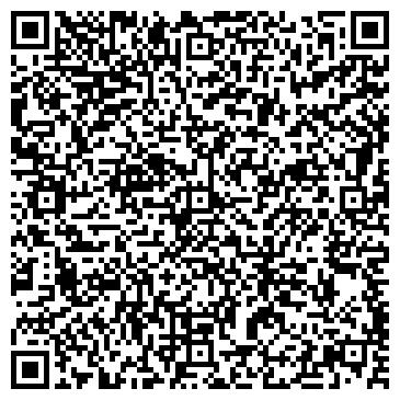 QR-код с контактной информацией организации ВИТЭК-АВТОМАТИКА, ООО