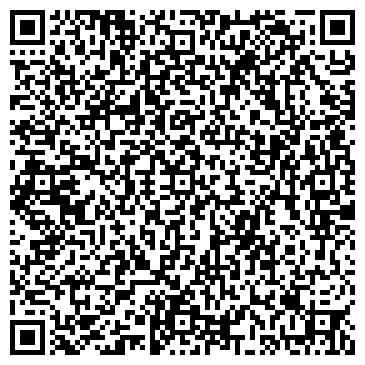 QR-код с контактной информацией организации ИТАЛЬЯНСКАЯ ТОРГОВАЯ ОРГАНИЗАЦИЯ