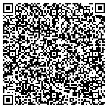 QR-код с контактной информацией организации МАСТЕР-ЭЛЕКТРИК СПБ, ООО