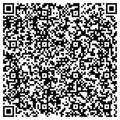 QR-код с контактной информацией организации НЕВА-ТРАНС ПРОИЗВОДСТВЕННО-ТОРГОВАЯ ГРУППА