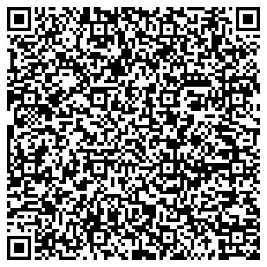 QR-код с контактной информацией организации СОЛНЕЧНОЕ НЕБО