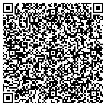 QR-код с контактной информацией организации НЕВАЭНЕРГОМАШ, ООО