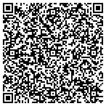 QR-код с контактной информацией организации БАЛТИЙСКО-ТОРГОВАЯ КОМПАНИЯ