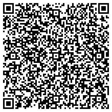 QR-код с контактной информацией организации АТЛАС ЭЛЕКТРОНИК ГРУПП