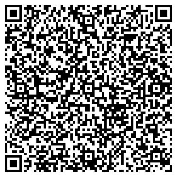 QR-код с контактной информацией организации КЕДЕНТРАНССЕРВИС ЗАО РЕГИОНАЛЬНЫЙ ФИЛИАЛ