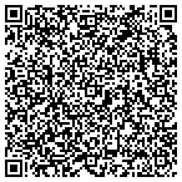 QR-код с контактной информацией организации ЧЕРМЕТ-ИНДУСТРИЯ, ООО
