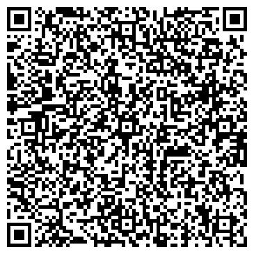QR-код с контактной информацией организации СИНТЕКС- ДИЗАЙН- П, ООО