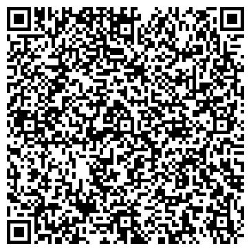 QR-код с контактной информацией организации СИНТЕКС, ООО