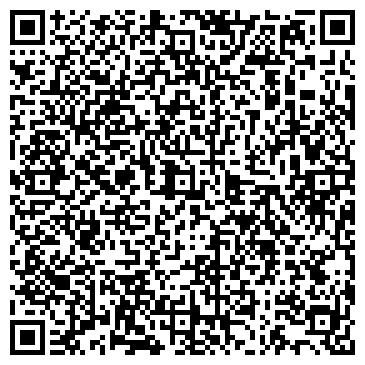 QR-код с контактной информацией организации НЕЛЕКАРСТВЕННАЯ МЕДИЦИНА ЖУРНАЛ