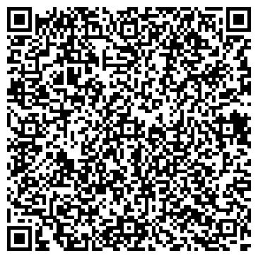 QR-код с контактной информацией организации НЕВСКОЕ ВРЕМЯ ИЗДАТЕЛЬСКАЯ КОМПАНИЯ