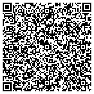 QR-код с контактной информацией организации НАУКА И ОБРАЗОВАНИЕ РЕГИОНАЛЬНЫЙ ОТКРЫТЫЙ ФОНД