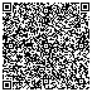 QR-код с контактной информацией организации РЕДАКЦИОННО-ИЗДАТЕЛЬСКИЙ ЦЕНТР, ГУАП