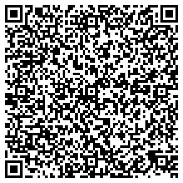 QR-код с контактной информацией организации КОМЕТИАНИ С.А., ИП