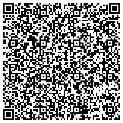 QR-код с контактной информацией организации РЕСПУБЛИКАНСКАЯ НАУЧНО-ТЕХНИЧЕСКАЯ БИБЛИОТЕКА РГКП, АТЫРАУСКИЙ ФИЛИАЛ
