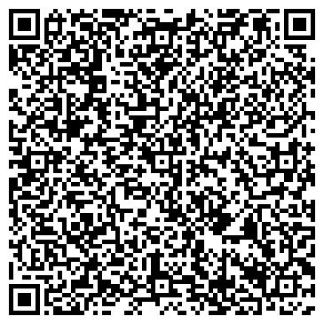 QR-код с контактной информацией организации ООО СВЯЗЬ И РАДИОНАВИГАЦИЯ СПБ