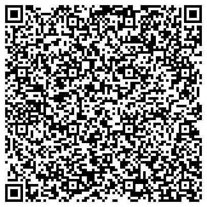QR-код с контактной информацией организации АВАНГАРД АЛЮМИНИЕВАЯ КОМПАНИЯ, ООО