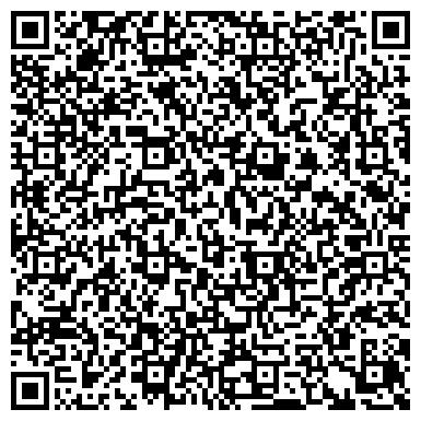 QR-код с контактной информацией организации KELLERMANN CENTER MELON FASHION QROUP