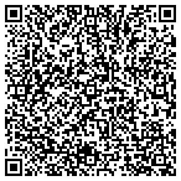 QR-код с контактной информацией организации НАБОКОВЪ - АНТИКВАРНЫЙ САЛОН