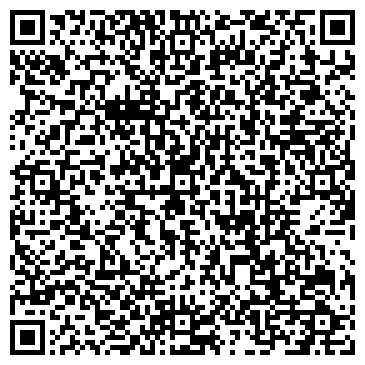 QR-код с контактной информацией организации НЕБЕСНАЯ КАНЦЕЛЯРИЯ