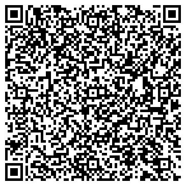 QR-код с контактной информацией организации УПРАВА БУТЫРСКОГО РАЙОНА