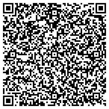 QR-код с контактной информацией организации ЕВРОГРУППА И ПАРТНЕРЫ, ЗАО